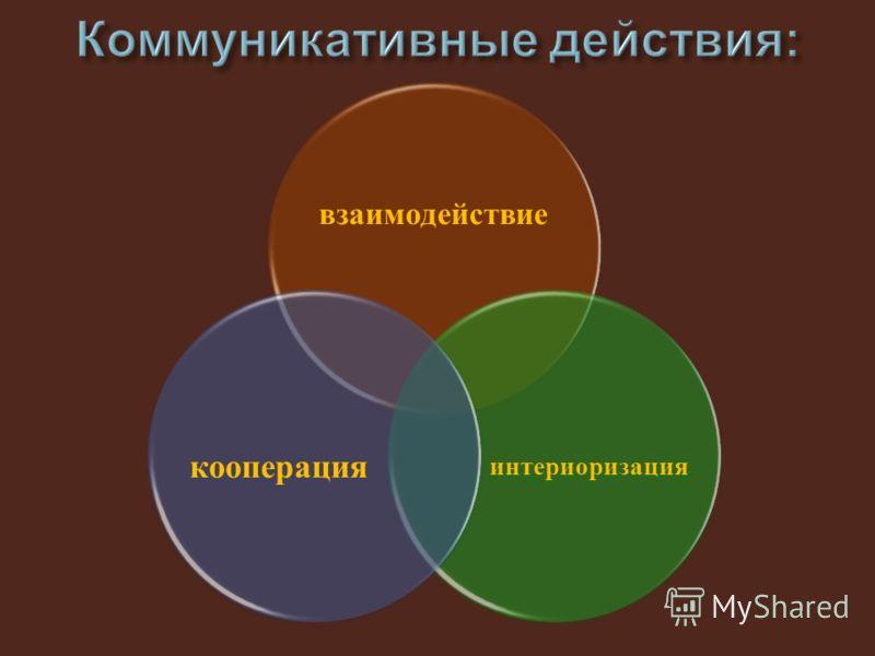 взаимодействие интериоризация кооперация