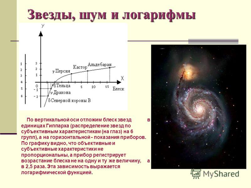 Звезды, шум и логарифмы По вертикальной оси отложим блеск звезд в единицах Гиппарха (распределение звезд по субъективным характеристикам (на глаз) на 6 групп), а на горизонтальной - показания приборов. По графику видно, что объективные и субъективные