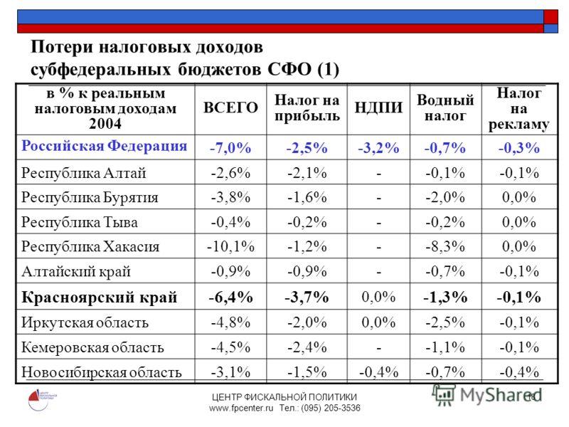 """Презентация на тему: """"Реформа"""