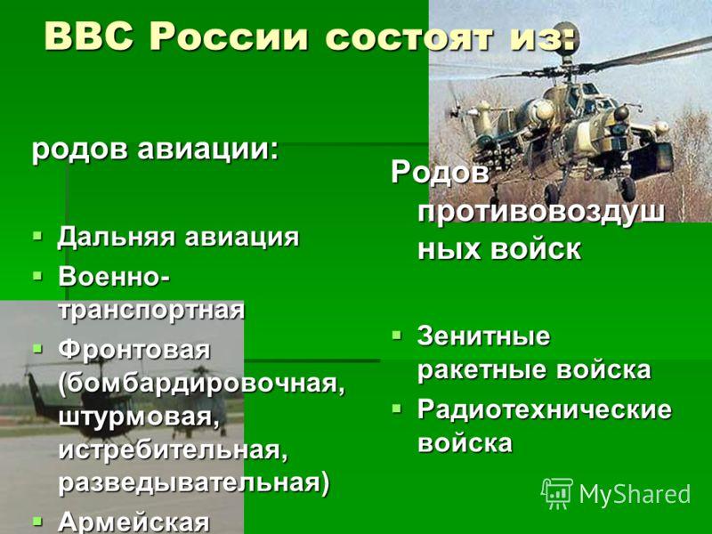 ВВС России состоят из: родов авиации: Дальняя авиация Дальняя авиация Военно- транспортная Военно- транспортная Фронтовая (бомбардировочная, штурмовая, истребительная, разведывательная) Фронтовая (бомбардировочная, штурмовая, истребительная, разведыв