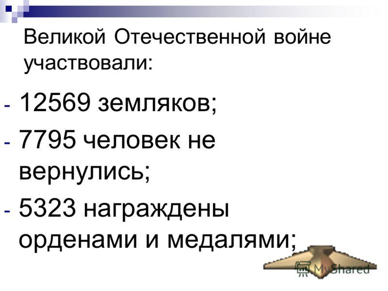 Великой Отечественной войне участвовали: - 12569 земляков; - 7795 человек не вернулись; - 5323 награждены орденами и медалями;
