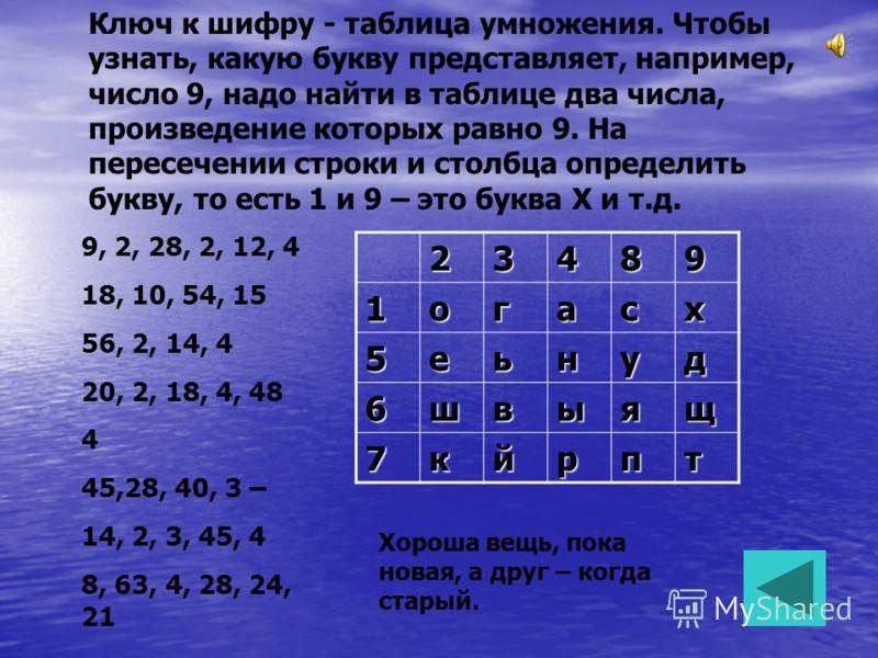 Ключ к шифру - таблица умножения. Чтобы узнать, какую букву представляет, например, число 9, надо найти в таблице два числа, произведение которых равно 9. На пересечении строки и столбца определить букву, то есть 1 и 9 – это буква Х и т.д. 9, 2, 28,