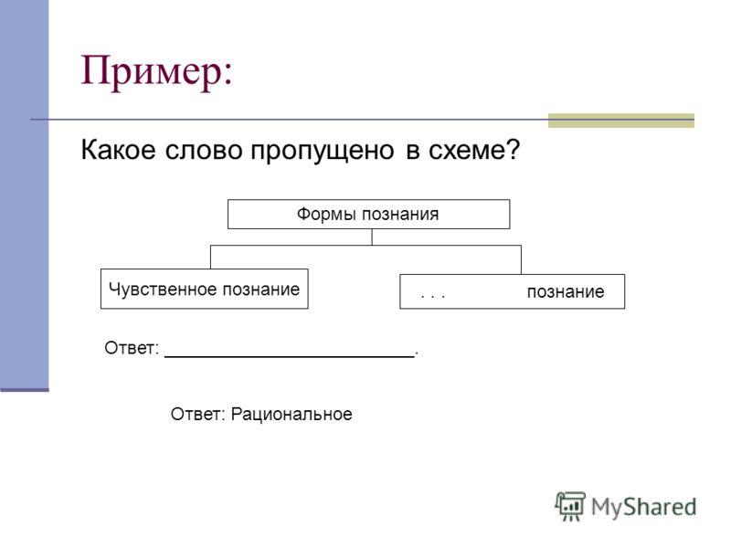 Пример: Какое слово пропущено в схеме? Формы познания Чувственное познание... познание Ответ: _________________________. Ответ: Рациональное
