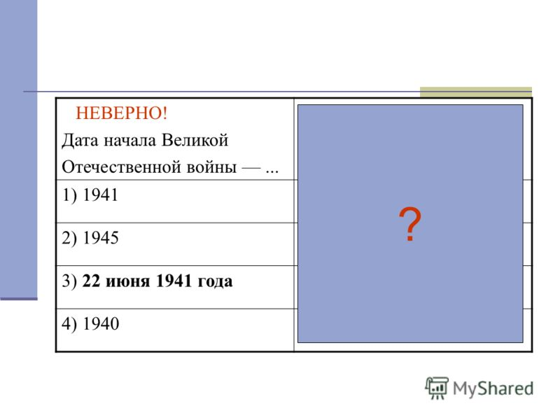НЕВЕРНО! Дата начала Великой Отечественной войны... ВЕРНО! Дата начала Великой Отечественной войны... 1) 19411) 20 июля 1941 2) 19452) 31 декабря 1945 3) 22 июня 1941 года3) 22 июня 1941 4) 19404) 11 января 1940 ?