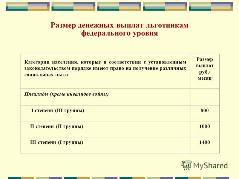 Размер денежных выплат льготникам федерального уровня Категории населения, которые в соответствии с установленным законодательством порядке имеют право на получение различных социальных льгот Размер выплат руб./ месяц Инвалиды (кроме инвалидов войны)