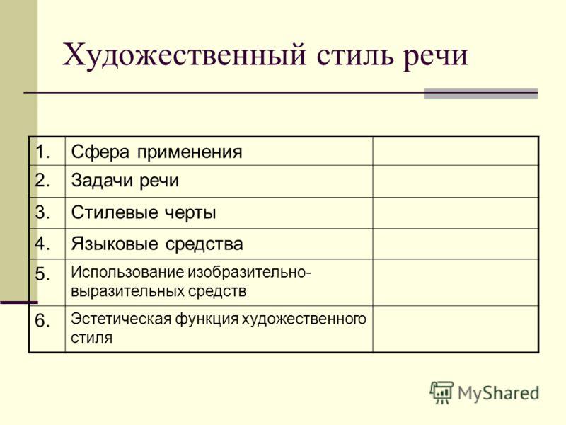Художественный стиль речи 1.Сфера применения 2.Задачи речи 3.Стилевые черты 4.Языковые средства 5. Использование изобразительно- выразительных средств 6. Эстетическая функция художественного стиля
