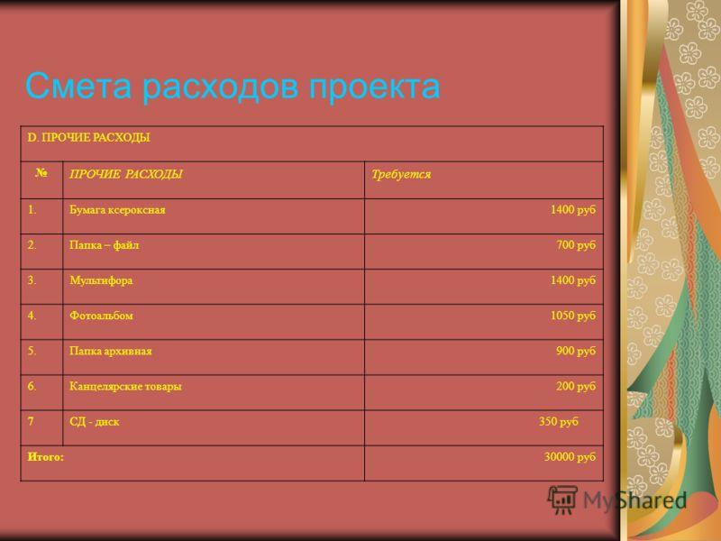 Смета расходов проекта D. ПРОЧИЕ РАСХОДЫ ПРОЧИЕ РАСХОДЫТребуется 1.Бумага ксероксная 1400 руб 2.Папка – файл700 руб 3.Мультифора1400 руб 4.Фотоальбом1050 руб 5.Папка архивная900 руб 6.Канцелярские товары200 руб 7СД - диск 350 руб Итого:30000 руб