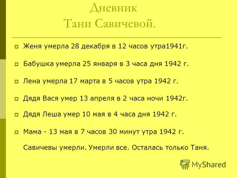 Дневник Тани Савичевой. Женя умерла 28 декабря в 12 часов утра1941г. Бабушка умерла 25 января в 3 часа дня 1942 г. Лена умерла 17 марта в 5 часов утра 1942 г. Дядя Вася умер 13 апреля в 2 часа ночи 1942г. Дядя Леша умер 10 мая в 4 часа дня 1942 г. Ма