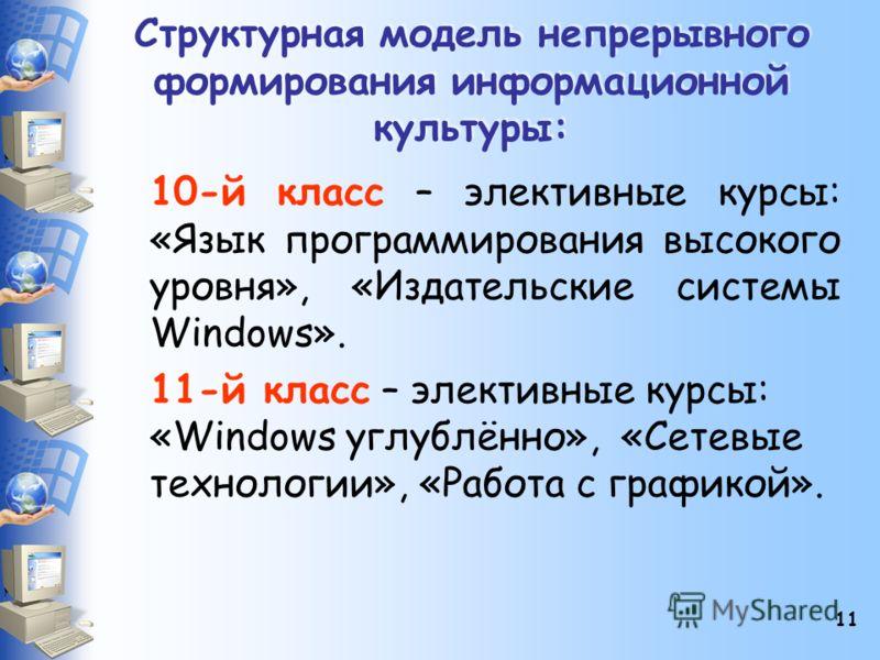 11 Структурная модель непрерывного формирования информационной культуры: 10-й класс – элективные курсы: «Язык программирования высокого уровня», «Издательские системы Windows». 11-й класс – элективные курсы: «Windows углублённо», «Сетевые технологии»