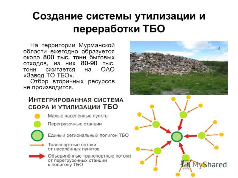 Создание системы утилизации и переработки ТБО На территории Мурманской области ежегодно образуется около 800 тыс. тонн бытовых отходов, из них 80-90 тыс. тонн сжигается на ОАО «Завод ТО ТБО». Отбор вторичных ресурсов не производится.