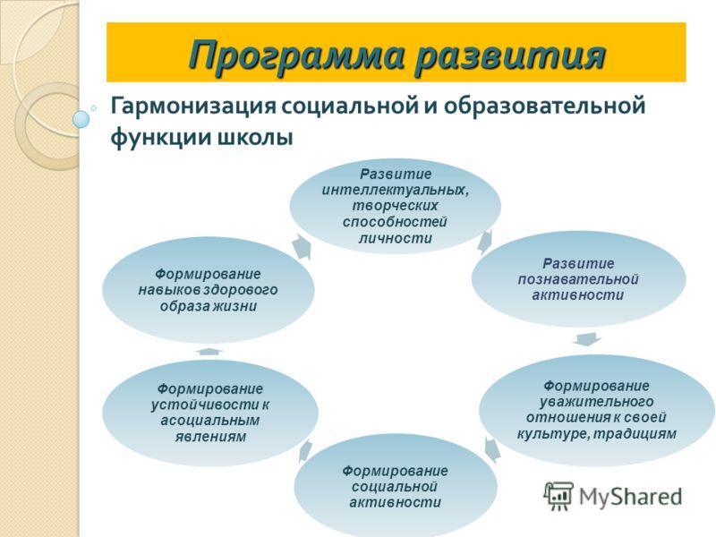 Программа развития Гармонизация социальной и образовательной функции школы Развитие интеллектуальных, творческих способностей личности Развитие познавательной активности Формирование уважительного отношения к своей культуре, традициям Формирование со