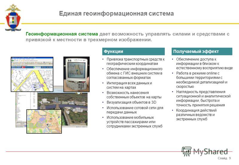 Единая геоинформационная система Геоинформационная система дает возможность управлять силами и средствами с привязкой к местности в трехмерном изображении. Обеспечение доступа к информации в близком к естественному восприятию виде Работа в режиме onl