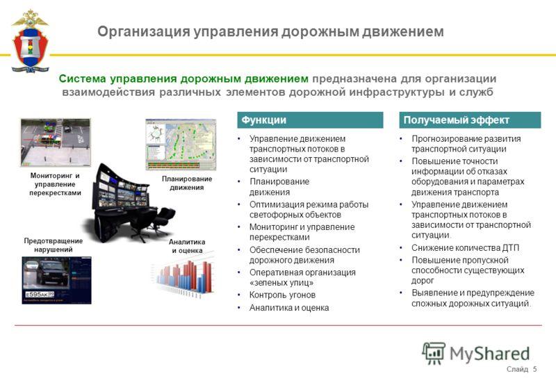 Организация управления дорожным движением Система управления дорожным движением предназначена для организации взаимодействия различных элементов дорожной инфраструктуры и служб Мониторинг и управление перекрестками Планирование движения Предотвращени