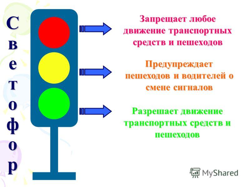 СветофорСветофорСветофорСветофор Запрещает любое движение транспортных средств и пешеходов Предупреждает пешеходов и водителей о смене сигналов Разрешает движение транспортных средств и пешеходов