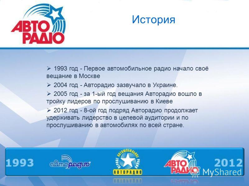 История 1993 год - Первое автомобильное радио начало своё вещание в Москве 2004 год - Авторадио зазвучало в Украине. 2005 год - за 1-ый год вещания Авторадио вошло в тройку лидеров по прослушиванию в Киеве 2012 год - 8-ой год подряд Авторадио продолж