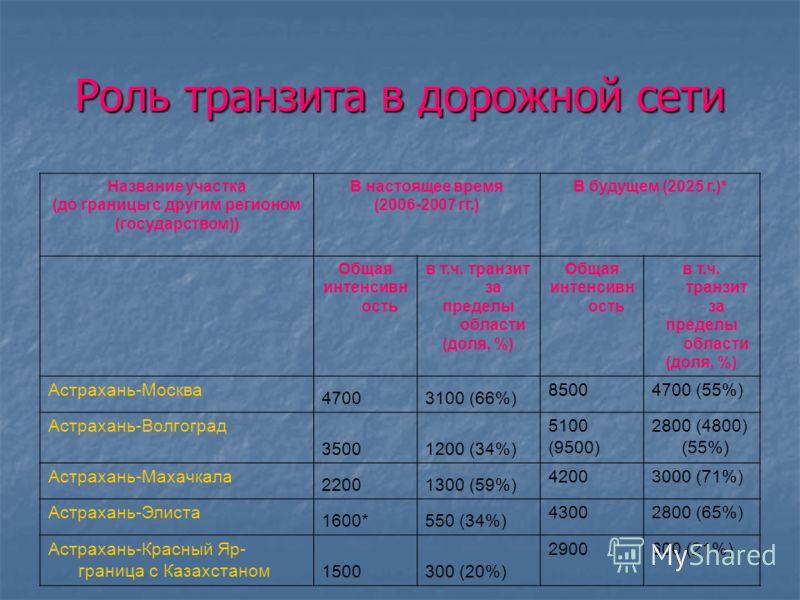 ПРОГНОЗ ВРП ГОДТЕМП ВРП, млн. руб. (в сопоставимых ценах 2007 года)ГОДТЕМП ВРП, млн. руб. (в сопоставимых ценах 2007 года) 20079,07103700,020199,62401366,4 200812,47113105,620209,14439977,8 200912,72127209,920218,6480191,8 201012,97143391,020228,2552