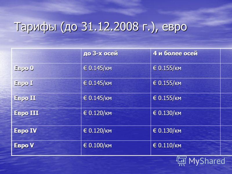 Тарифы (до 31.12.2008 г.), евро до 3-х осей 4 и более осей Евро 0 0.145/км 0.145/км 0.155/км 0.155/км Евро I 0.145/км 0.145/км 0.155/км 0.155/км Евро II 0.145/км 0.145/км 0.155/км 0.155/км Евро III 0.120/км 0.120/км 0.130/км 0.130/км Евро IV 0.120/км