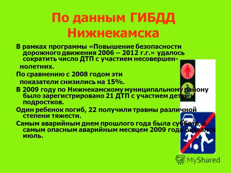 По данным ГИБДД Нижнекамска В рамках программы «Повышение безопасности дорожного движения 2006 – 2012 г.г.» удалось сократить число ДТП с участием несовершен- нолетних. По сравнению с 2008 годом эти показатели снизились на 15%. В 2009 году по Нижнека
