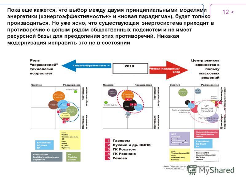 12 > Пока еще кажется, что выбор между двумя принципиальными моделями энергетики («энергоэффективность+» и «новая парадигма»), будет только производиться. Но уже ясно, что существующая энергосистема приходит в противоречие с целым рядом общественных