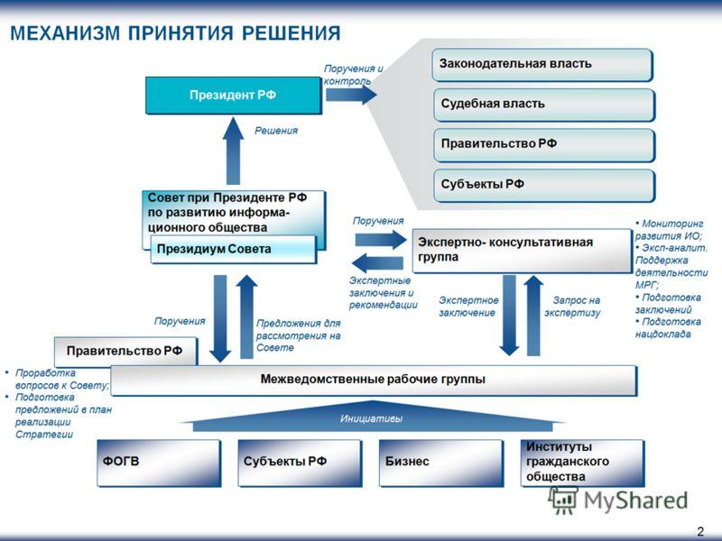 2010-06-03(с) Хохлов Ю.Е. 16