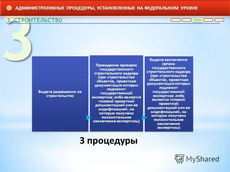3 3. СТРОИТЕЛЬСТВО Выдача разрешения на строительство Проведение проверок государственного строительного надзора (при строительстве объектов, проектная документация которых подлежит государственной экспертизе либо является типовой проектной документа