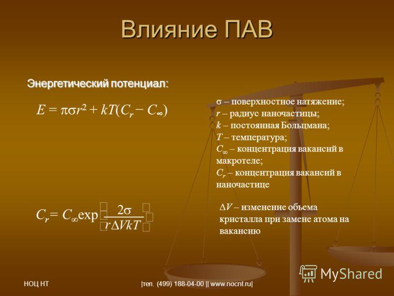 НОЦ НТ |тел. (499) 188-04-00 || www.nocnt.ru| Влияние ПАВ Энергетический потенциал: σ – поверхностное натяжение; r – радиус наночастицы; k – постоянная Больцмана; T – температура; C – концентрация вакансий в макротеле; C r – концентрация вакансий в