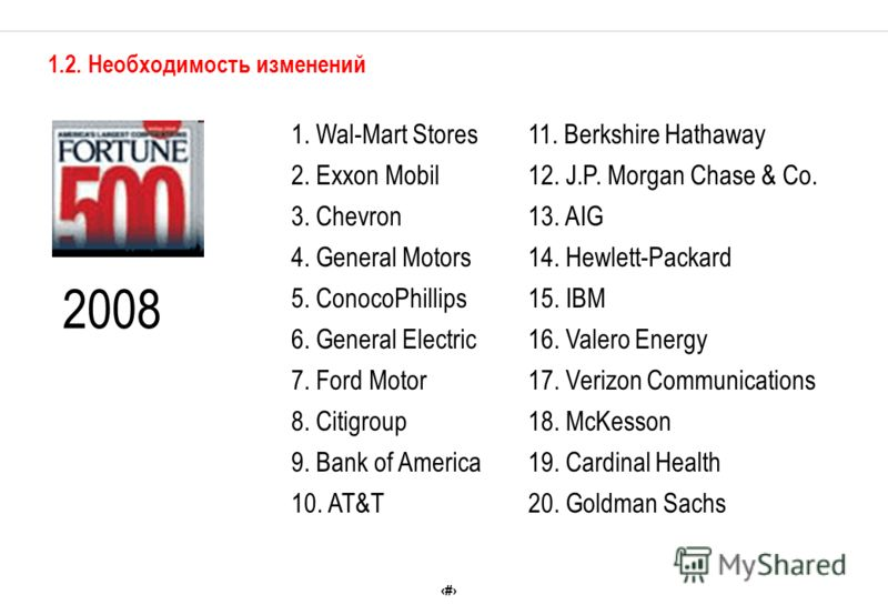 4 1.2. Необходимость изменений 1. Wal-Mart Stores11. Berkshire Hathaway 2. Exxon Mobil12. J.P. Morgan Chase & Co. 3. Chevron13. AIG 4. General Motors14. Hewlett-Packard 5. ConocoPhillips15. IBM 6. General Electric16. Valero Energy 7. Ford Motor17. Ve
