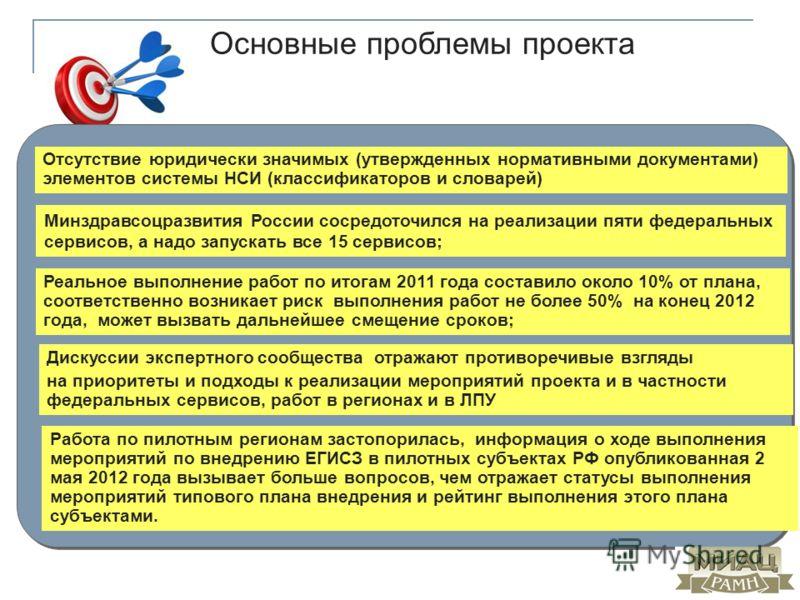 Основные проблемы проекта Минздравсоцразвития России сосредоточился на реализации пяти федеральных сервисов, а надо запускать все 15 сервисов; Отсутствие юридически значимых (утвержденных нормативными документами) элементов системы НСИ (классификатор