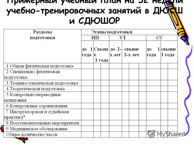 Примерный учебный план на 52 недели учебно-тренировочных занятий в ДЮСШ и СДЮШОР