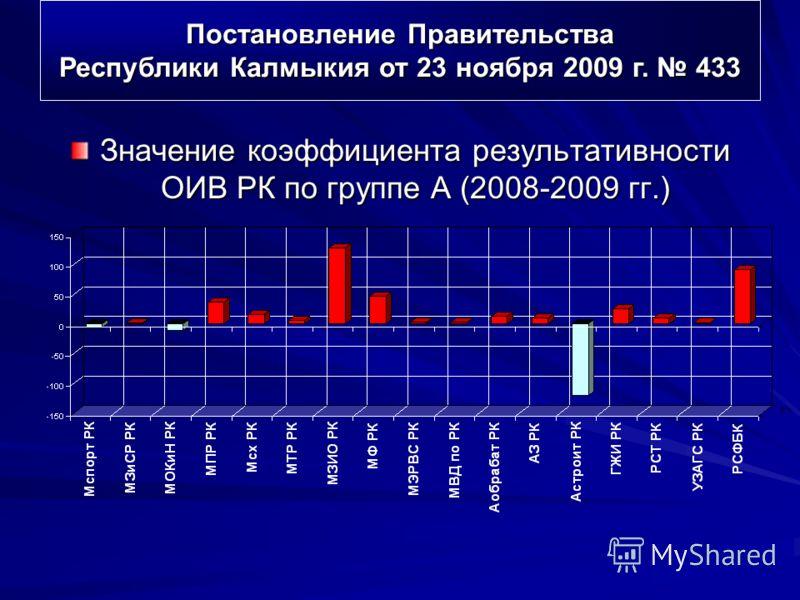 Значение коэффициента результативности ОИВ РК по группе А (2008-2009 гг.) Постановление Правительства Республики Калмыкия от 23 ноября 2009 г. 433