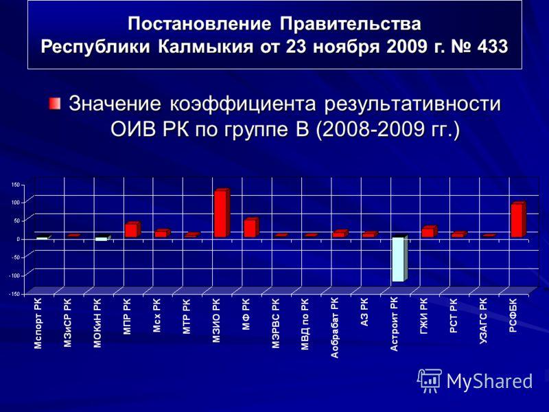 Значение коэффициента результативности ОИВ РК по группе В (2008-2009 гг.) Постановление Правительства Республики Калмыкия от 23 ноября 2009 г. 433