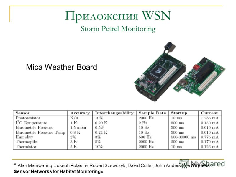 Приложения WSN Storm Petrel Monitoring * Alan Mainwaring, Joseph Polastre, Robert Szewczyk, David Culler, John Anderson, «Wireless Sensor Networks for Habitat Monitoring» Mica Weather Board