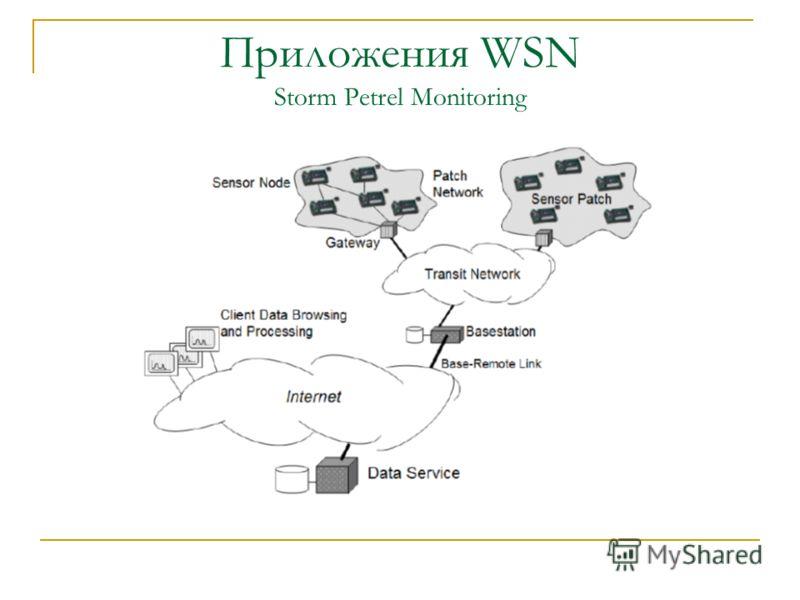 Приложения WSN Storm Petrel Monitoring