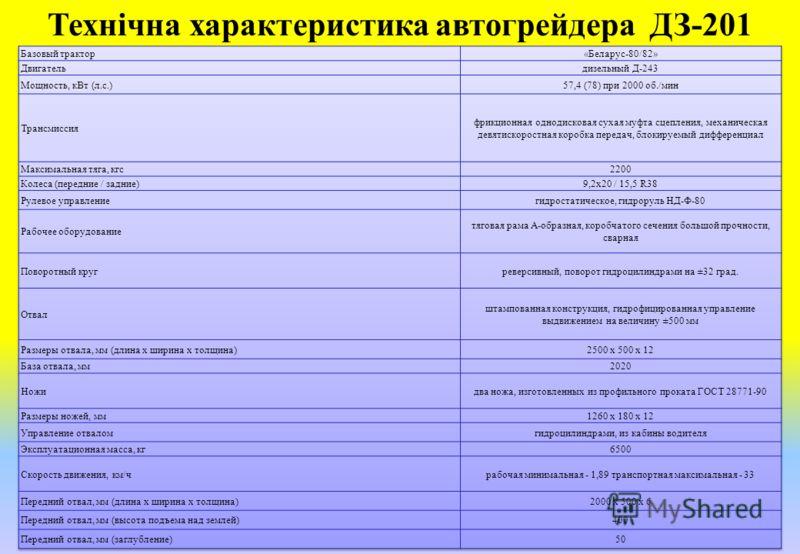 Технічна характеристика автогрейдера ДЗ-201