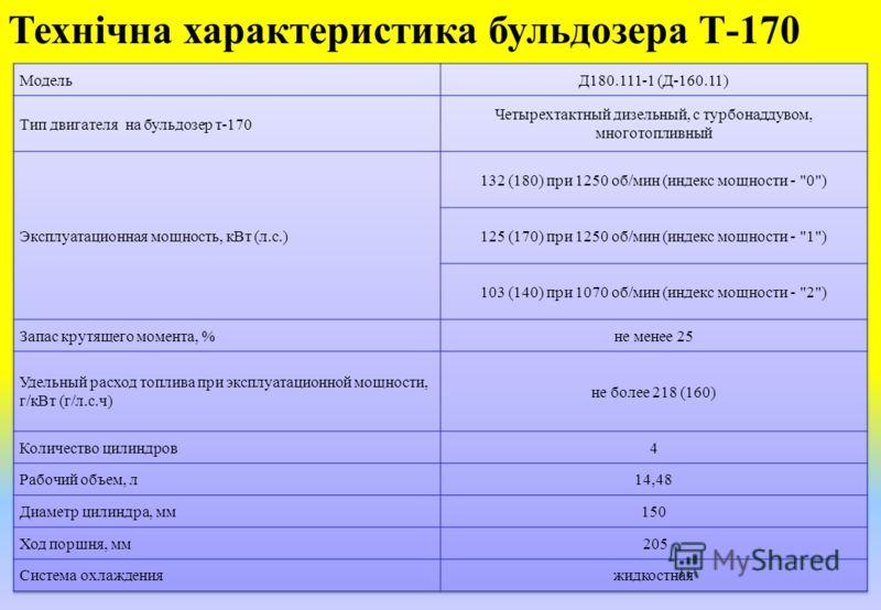 Технічна характеристика бульдозера Т-170