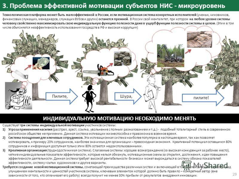 3. Проблема эффективной мотивации субъектов НИС - микроуровень Технологическая платформа может быть малоэффективной в России, если мотивационная система конкретных исполнителей (ученых, чиновников, финансовых служащих, менеджеров, служащих ВУЗов и др