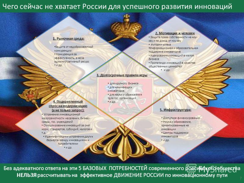 Чего сейчас не хватает России для успешного развития инноваций Без адекватного ответа на эти 5 БАЗОВЫХ ПОТРЕБНОСТЕЙ современного российского общества НЕЛЬЗЯ рассчитывать на эффективное ДВИЖЕНИЕ РОССИИ по инновационному пути 1. Рыночная среда: Защита