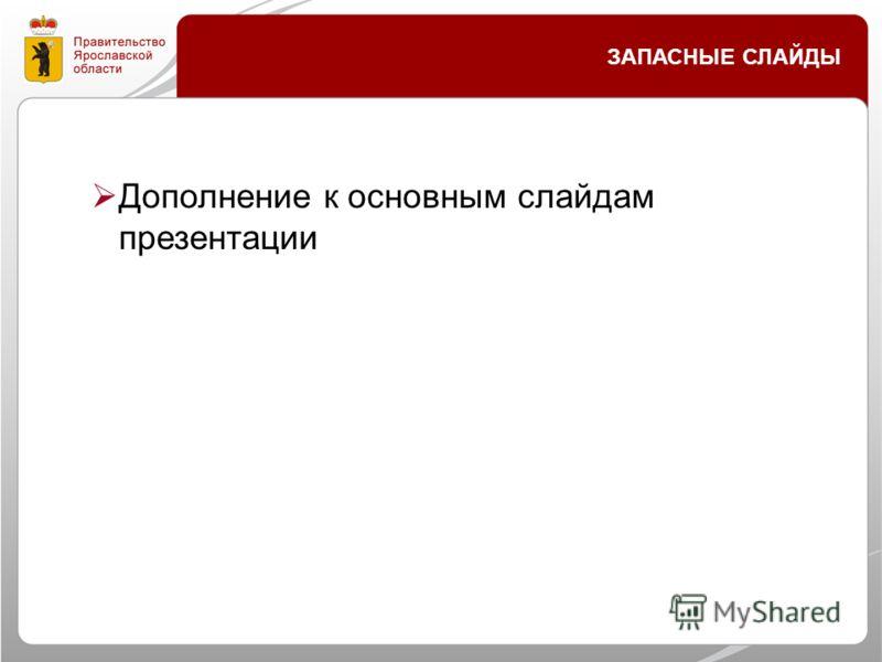 ЗАПАСНЫЕ СЛАЙДЫ Дополнение к основным слайдам презентации