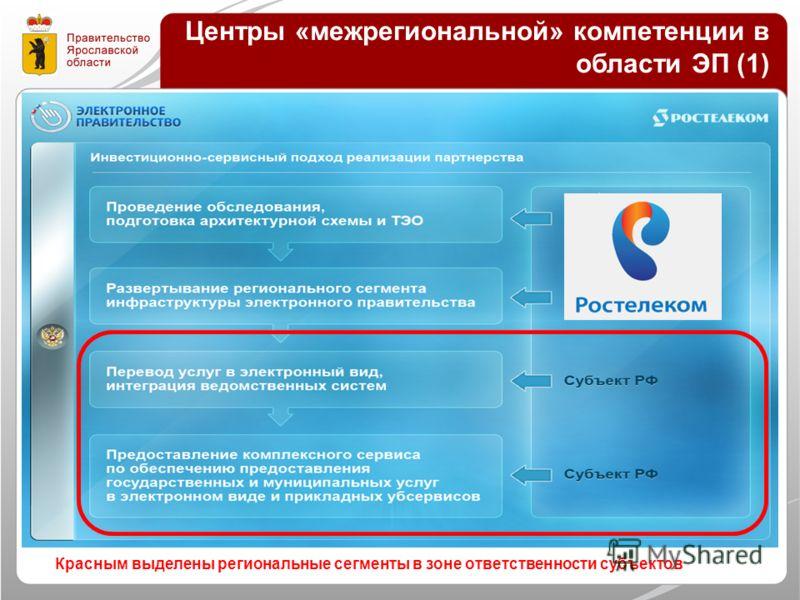 Центры «межрегиональной» компетенции в области ЭП (1) Красным выделены региональные сегменты в зоне ответственности субъектов