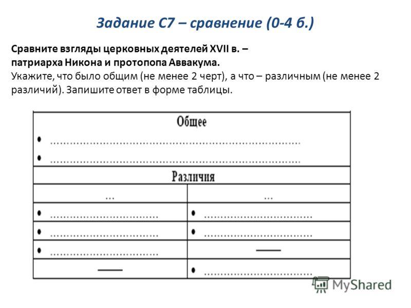 Задание С7 – сравнение (0-4 б.) Сравните взгляды церковных деятелей XVII в. – патриарха Никона и протопопа Аввакума. Укажите, что было общим (не менее 2 черт), а что – различным (не менее 2 различий). Запишите ответ в форме таблицы.