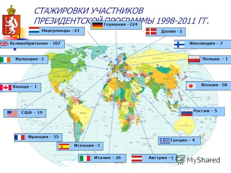 СТАЖИРОВКИ УЧАСТНИКОВ ПРЕЗИДЕНТСКОЙ ПРОГРАММЫ 1998-2011 ГГ. Италия – 26 Испания –1 Франция – 55 США – 19 Канада – 1 Ирландия –1 Великобритания – 107 Нидерланды –23 Германия –224 Дания –3 Финляндия – 7 Польша – 1 Россия – 5 Япония –58 Греция – 4 Австр