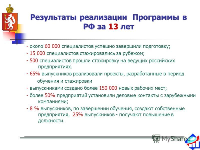 Результаты реализации Программы в РФ за 13 лет - около 60 000 специалистов успешно завершили подготовку; - 15 000 специалистов стажировались за рубежом; - 500 специалистов прошли стажировку на ведущих российских предприятиях. - 65% выпускников реализ