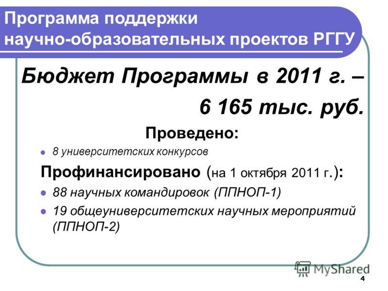 4 Бюджет Программы в 2011 г. – 6 165 тыс. руб. Проведено: 8 университетских конкурсов Профинансировано ( на 1 октября 2011 г.): 88 научных командировок (ППНОП-1) 19 общеуниверситетских научных мероприятий (ППНОП-2) Программа поддержки научно-образова