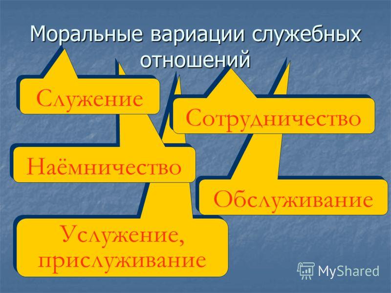 Моральные вариации служебных отношений Обслуживание Услужение, прислуживание Сотрудничество Наёмничество Служение