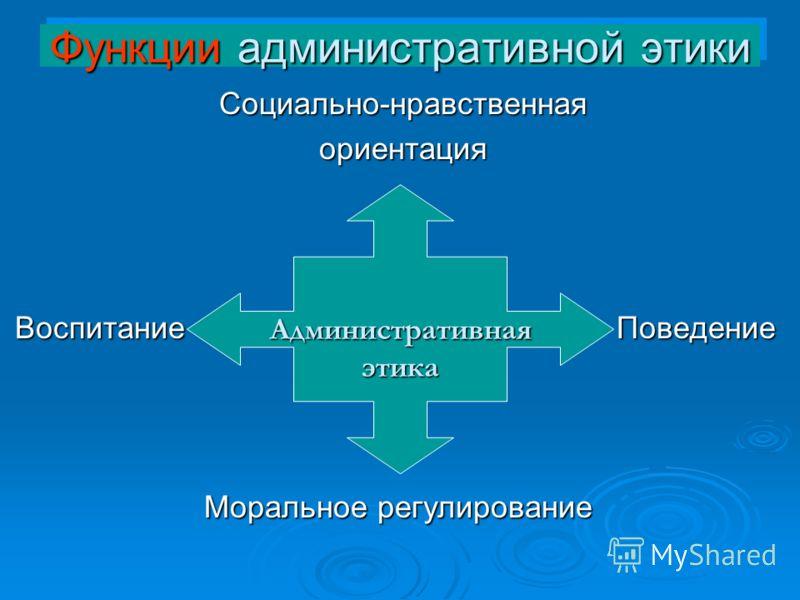 Административнаяэтика Функции административной этики Социально-нравственнаяориентация Воспитание Поведение Моральное регулирование Моральное регулирование