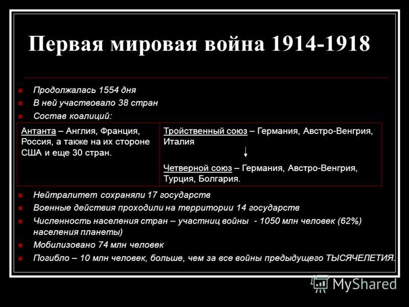 Первая мировая война 1914-1918 Продолжалась 1554 дня В ней участвовало 38 стран Состав коалиций: Нейтралитет сохраняли 17 государств Военные действия проходили на территории 14 государств Численность населения стран – участниц войны - 1050 млн челове