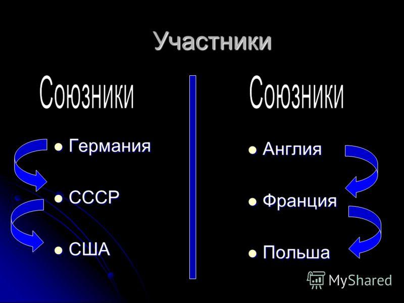 Участники Германия Германия СССР СССР США США Англия Англия Франция Франция Польша Польша