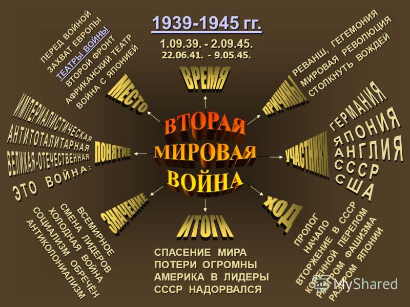 РЕВАНШ, ГЕГЕМОНИЯ РЕВАНШ, ГЕГЕМОНИЯ МИРОВАЯ РЕВОЛЮЦИЯ МИРОВАЯ РЕВОЛЮЦИЯ СТОЛКНУТЬ ВОЖДЕЙ СТОЛКНУТЬ ВОЖДЕЙ ПРОЛОГ НАЧАЛО ВТОРЖЕНИЕ В СССР КОРЕННОЙ ПЕРЕЛОМ РАЗГРОМ ФАШИЗМА РАЗГРОМ ЯПОНИИ ВСЕМИРНОЕ СМЕНА ЛИДЕРОВ СМЕНА ЛИДЕРОВ ХОЛОДНАЯ ВОЙНА СОЦИАЛИЗМ ОБ