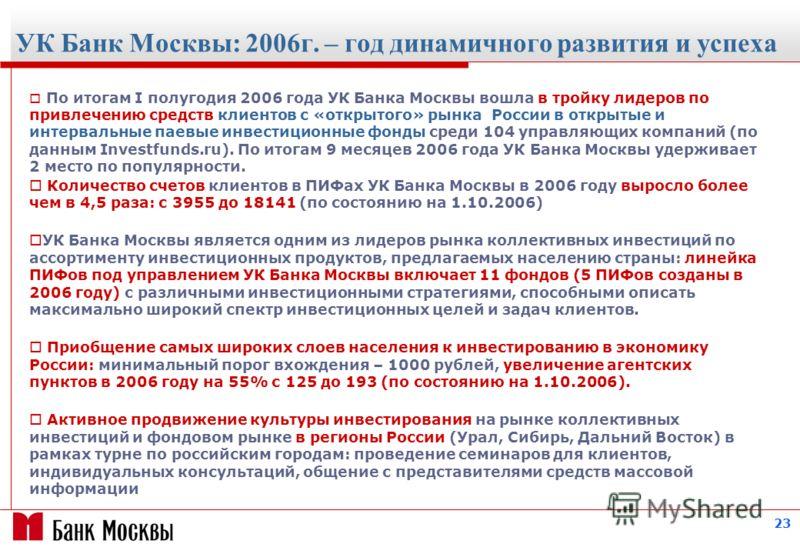 23 УК Банк Москвы: 2006г. – год динамичного развития и успеха По итогам I полугодия 2006 года УК Банка Москвы вошла в тройку лидеров по привлечению средств клиентов с «открытого» рынка России в открытые и интервальные паевые инвестиционные фонды сред