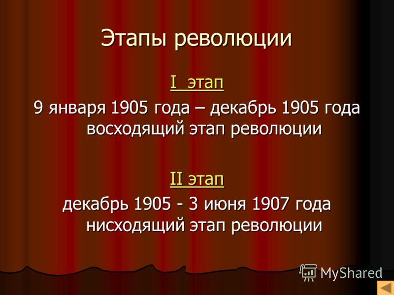 Этапы революции I этап I этап 9 января 1905 года – декабрь 1905 года восходящий этап революции II этап II этап декабрь 1905 - 3 июня 1907 года нисходящий этап революции